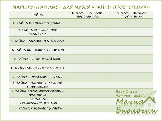 магия-биологии-музей-простейших-маршрутный-лист