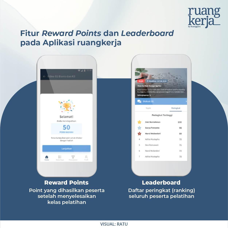 Fitur Reward Point and leaderboard pada aplikasi ruangkerja