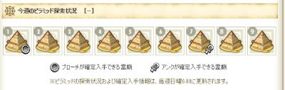 冒険者の広場マイページのピラミッド探索状況
