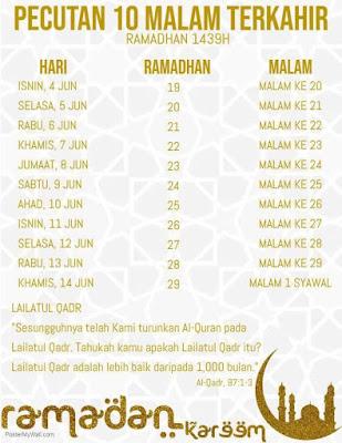 Carilah Lailatul Qadar Di 10 Malam Terakhir Ramadan