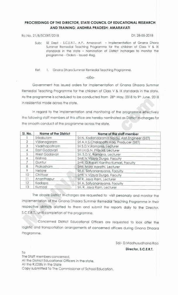 SCERT,AP - GNANA DHAARA - NOMINATON OF DISTRICT INCHARGES TO MONITOR THE PROGRAMME