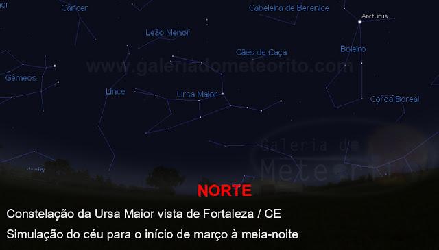 Constelação de Ursa Maior vista do Brasil