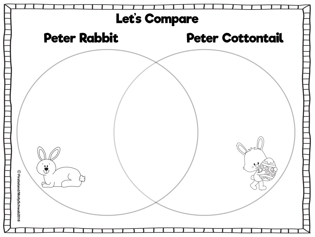 Firstieland Peter Rabbit Activities