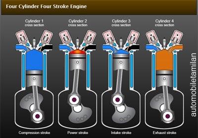 engine+4+stroke