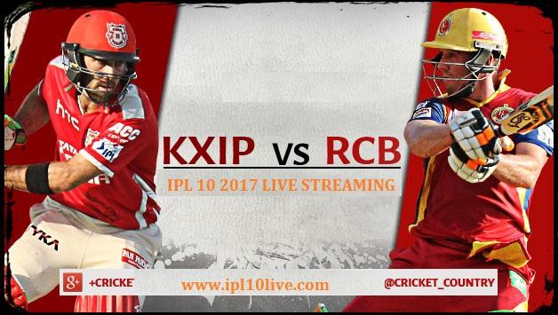 Kings XI Punjab vs RCB Playing Teams