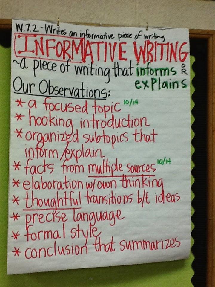 Essay information