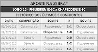 LOTECA 710 - HISTÓRICO JOGO 10
