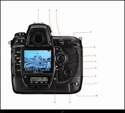 اجزاء الكاميرا الفوتوغرافية الرقمية
