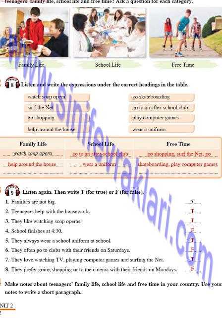 8. Sınıf İngilizce Ders Kitabı Cevapları Tutku Yayınları Sayfa 22