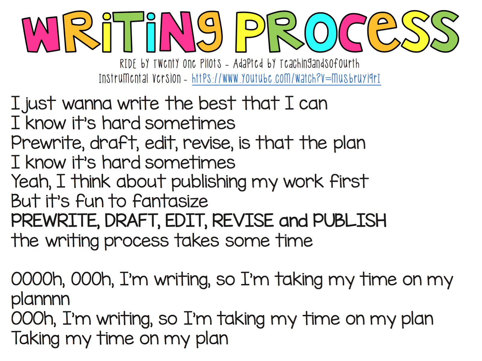 writing is a process Research has established the major steps of the writing process: prewriting, drafting, revising, editing, and publishing these steps are identifi.