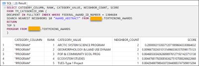 SAP HANA Tutorials and Materials, SAP HANA Guides, SAP HANA Learning, SAP HANA Certifications, SAP HANA Text Analysis