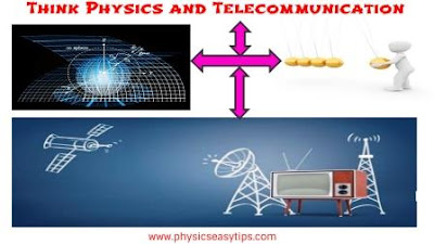 Learn Physics Free best concept,concept of education,true meaning of education,education importance