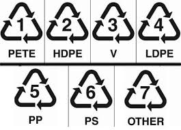 Lambang segitiga pada plastik