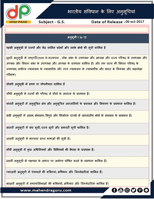 DP | IB ACIO Special - Schedules to Indian Constitution | 06 - 10 - 2017