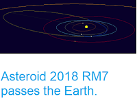 https://sciencythoughts.blogspot.com/2018/09/asteroid-2018-rm7-passes-earth.html