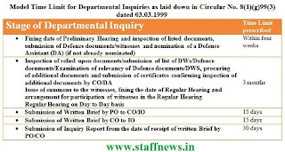 departmental Inquiry time limit