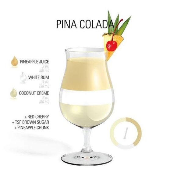 Cocktail Poster Piña Colada Tragos Y Copas Recetas De Cocktails