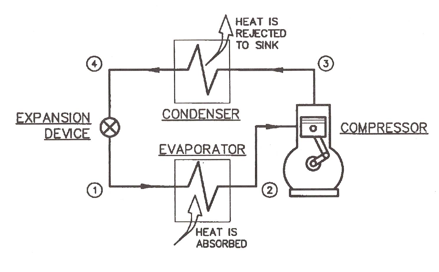 ammonia cooling system diagram wiring for ceiling fan basic refrigeration bing images