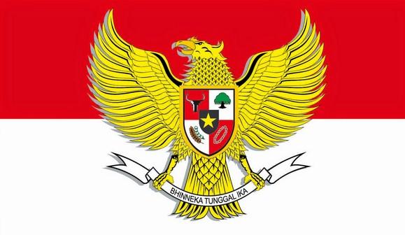 Struktur Pemerintahan Republik Indonesia