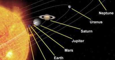 solar system upsc - photo #8