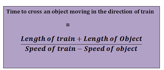 Problems Based on Trains