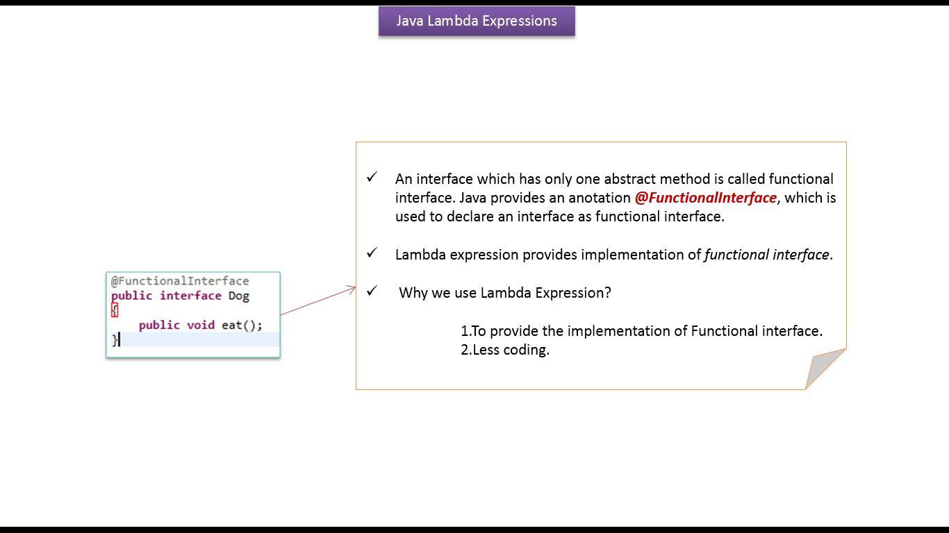 Java ee java tutorial lambda expression in java java lambda java tutorial lambda expression in java java lambda expressionslambda expressions introduction baditri Gallery