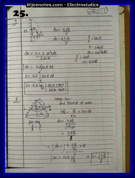 Electrostatics Notes cbse