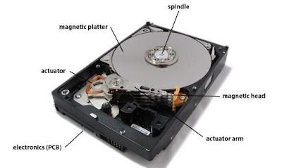 bagian - komponen hardisk
