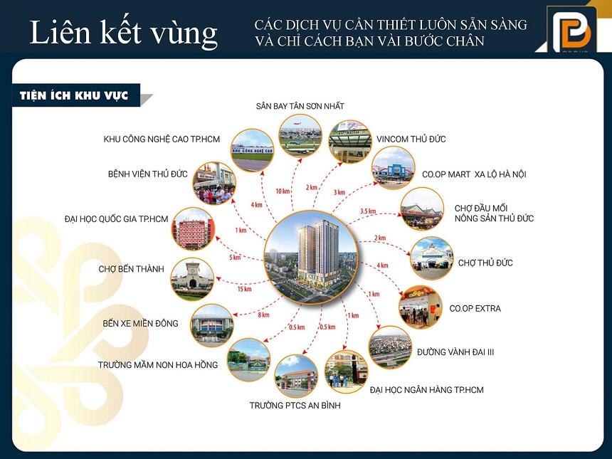 can-ho-phu-dong-premier-lien-ket-vung