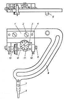 Конструкция планиметра