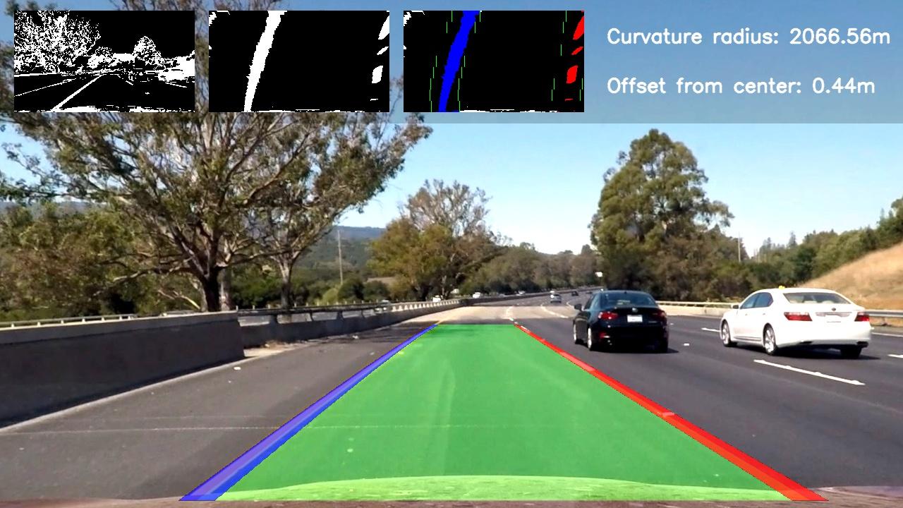 Project #3: Advanced Lane Detection