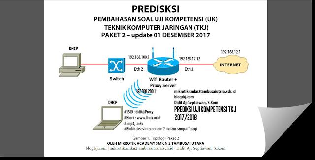 PEMBAHASAN UJI KOMPETENSI TKJ PAKET 2 2018