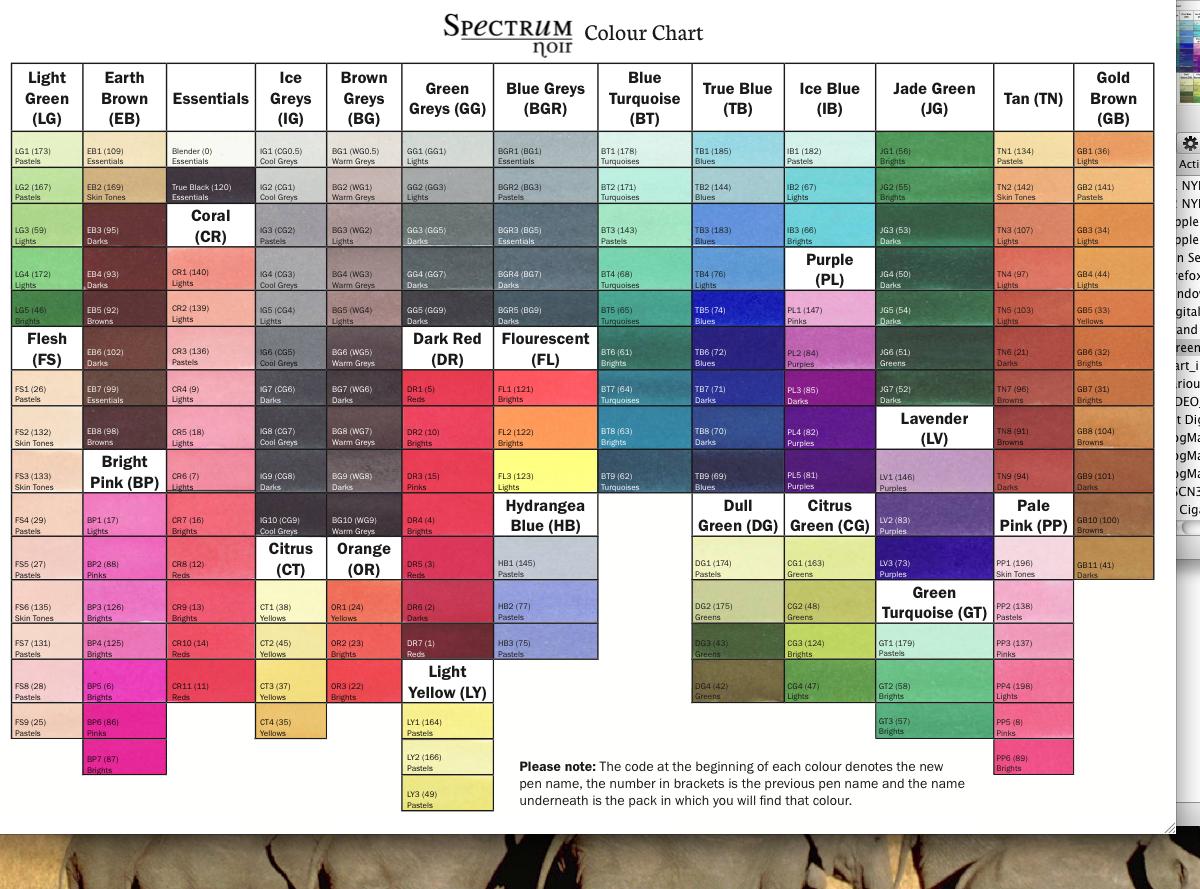 bernadet 39 s craft blog spectrum noir color confidence series. Black Bedroom Furniture Sets. Home Design Ideas