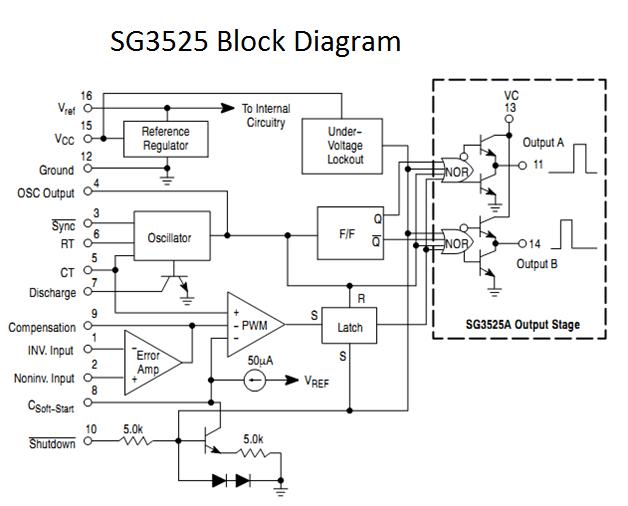 class s amplifier block diagram