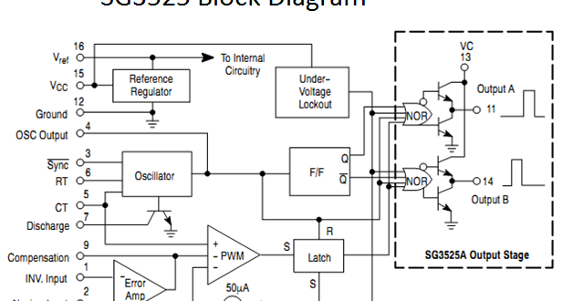 Sg3525 Pwm Voltage Controlled Ic