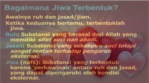 Definisi Hati, Ruh, Nafsu dan Akal dalam Islam