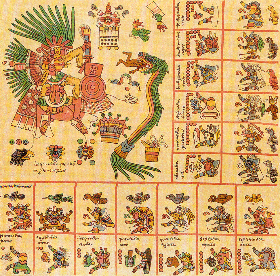 Meaning For Warriors In Tamil: Amazing Similarities Between Mayans--Nagas-- Part 2