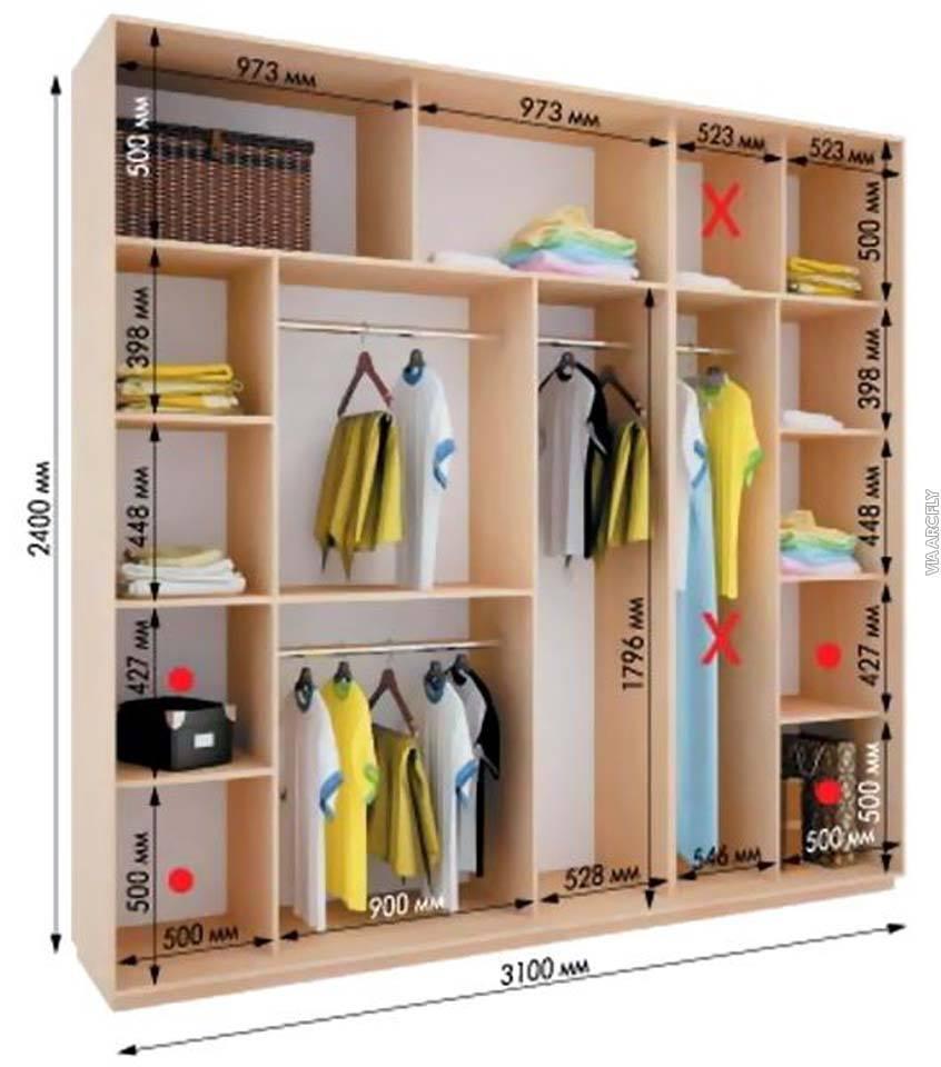 30 Custom Standard Wardrobe Closet Design Guidelines