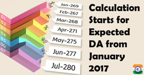 Expected-DA-from-January-2017