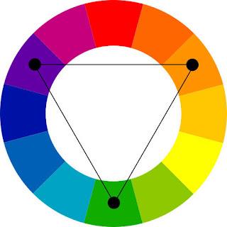 Cores triádicas no círculo cromático