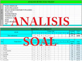 Download Analisis Soal Pilihan Ganda (PG), Soal Isian Singkat, Soal Uraian Otomatis