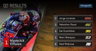Hasil Kualifikasi MotoGP Aragon: Vinales Pole Position, Lorenzo Kedua, Rossi Ketiga