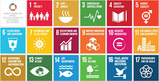 Pengertian dan Tujuan SDGs (Sustainable Development Goals)