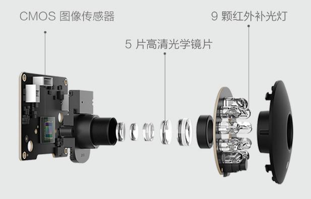 xiaomi mijia smart home camera