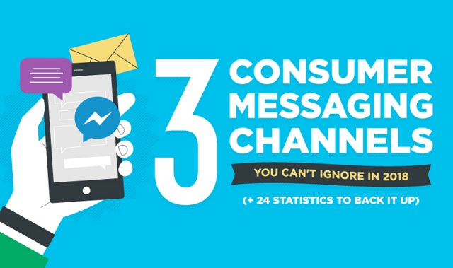 3 Consumer Messaging Channels You Can't Ignore in 2018