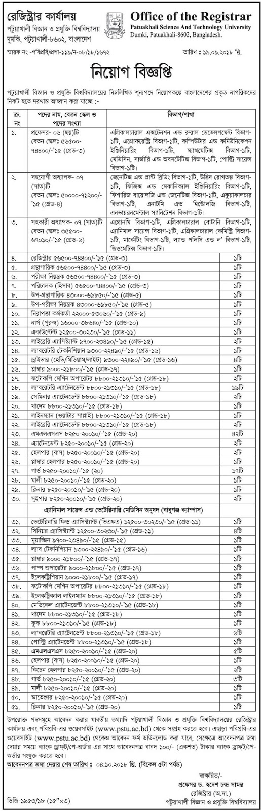 Patuakhali Science and Technology University (PSTU) Job Circular 2018