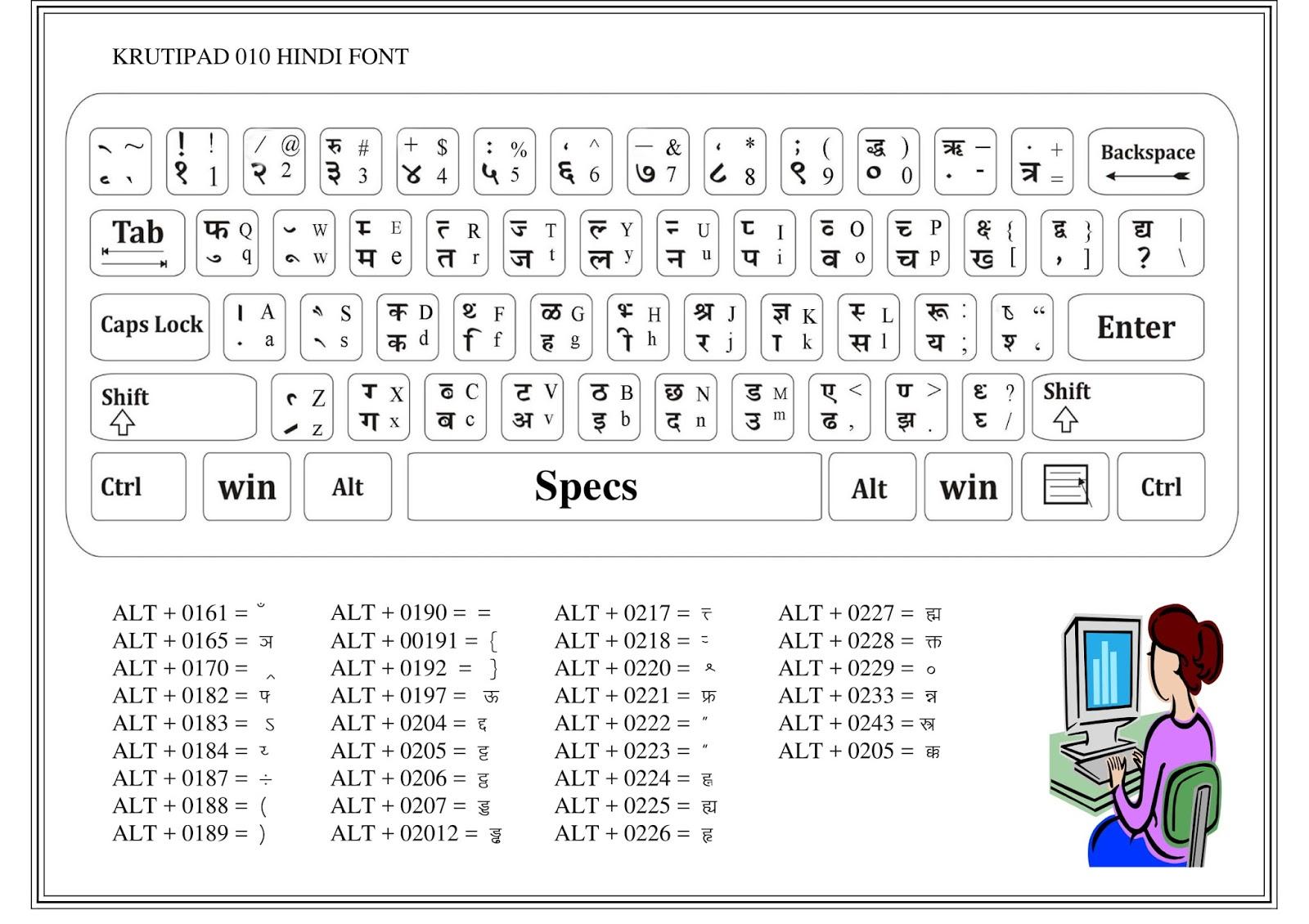M K Computer Badgaon Hindi Typing Chart