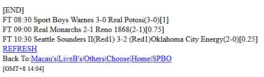 Hasil akhir menang kalah pasaran bola WAP SPBO