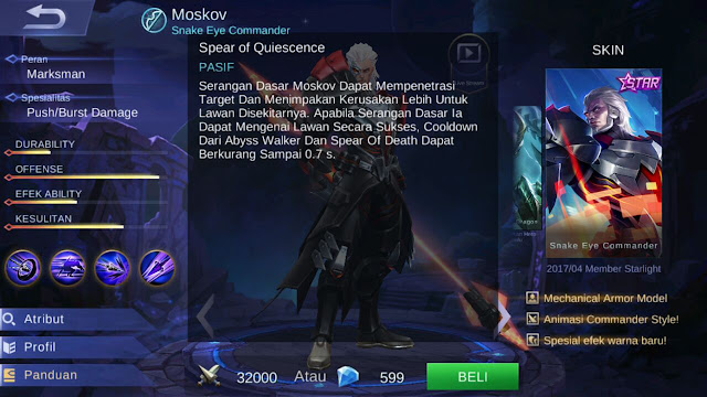 Moskov, Jenis Hero Dalam Game Mobile Legends