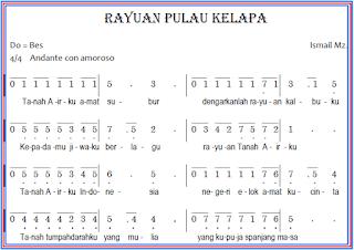 Partitur Lagu Rayuan Pulau Kelapa